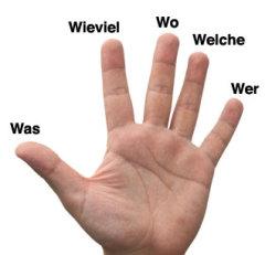 Notfallmeldung 5 W-Fragen