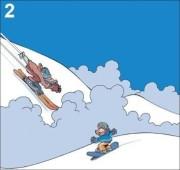 FIS-Regel 2 Geschwindigkeit anpassen