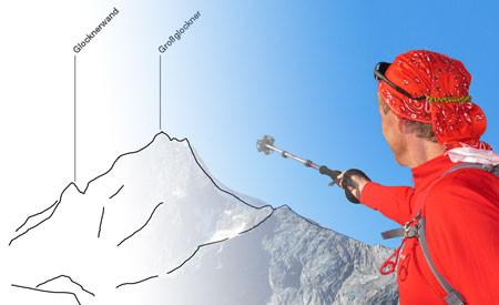 Gipfel finden
