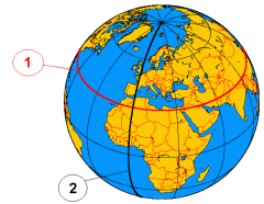 Meridian, Längenkreis, Längengrad