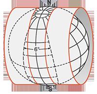 UTM Projektion Koordinaten