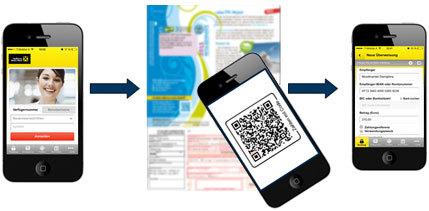 ÖTK Zahlungsanweisung mit QR-Code