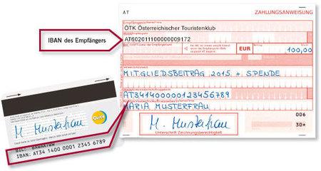 Zahlschein, Erlagschein und EU-Standardüberweisung