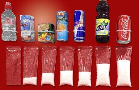 Zuckergehalt Limonade Vergleich